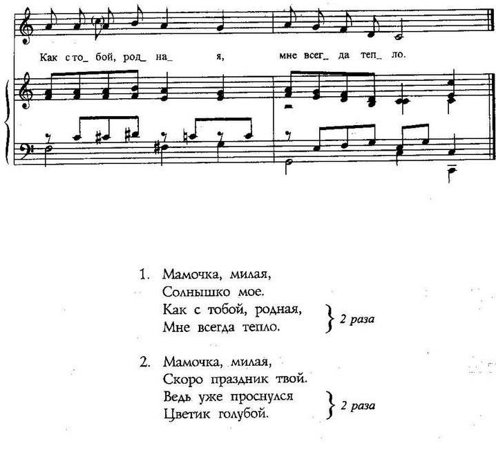 ноты детских песенок17