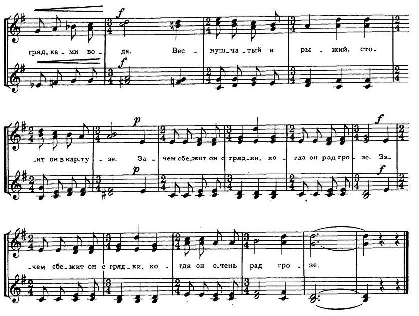 Репертуар детских и юношеских хоров12.0