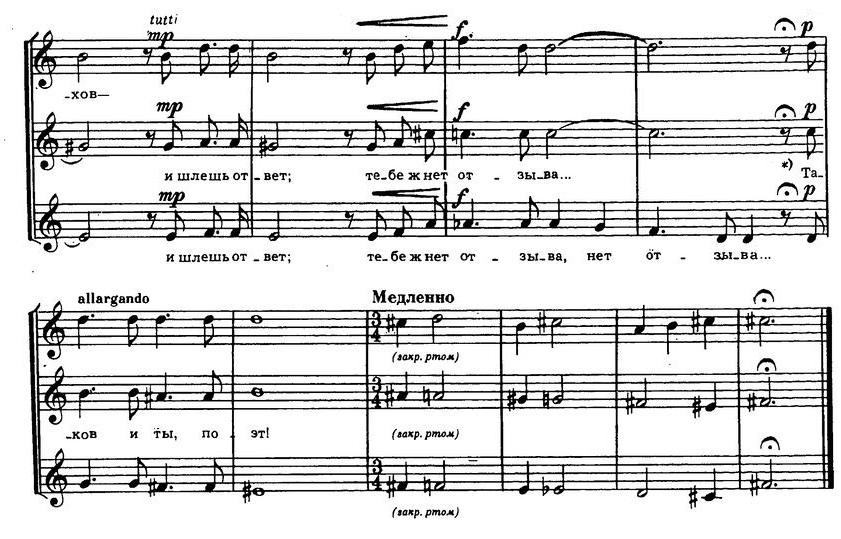 Репертуар детских и юношеских хоров37.0