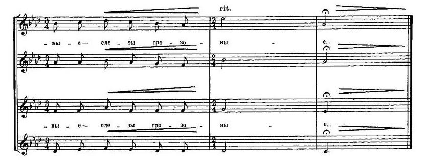 Репертуар  юношеских хоров17.0