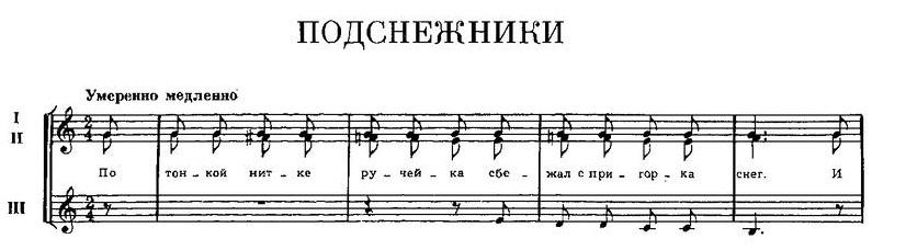 Репертуар  юношеских хоров36